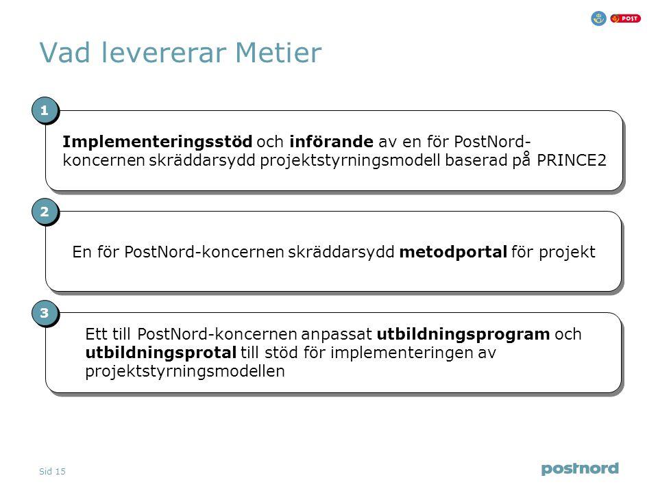 Sid 15 Vad levererar Metier Implementeringsstöd och införande av en för PostNord- koncernen skräddarsydd projektstyrningsmodell baserad på PRINCE2 En för PostNord-koncernen skräddarsydd metodportal för projekt Ett till PostNord-koncernen anpassat utbildningsprogram och utbildningsprotal till stöd för implementeringen av projektstyrningsmodellen 1 1 2 2 3 3