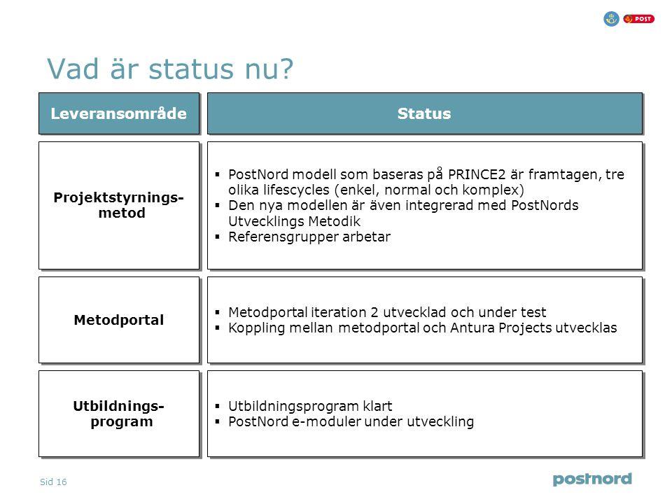 Vad är status nu? Leveransområde Status  PostNord modell som baseras på PRINCE2 är framtagen, tre olika lifescycles (enkel, normal och komplex)  Den