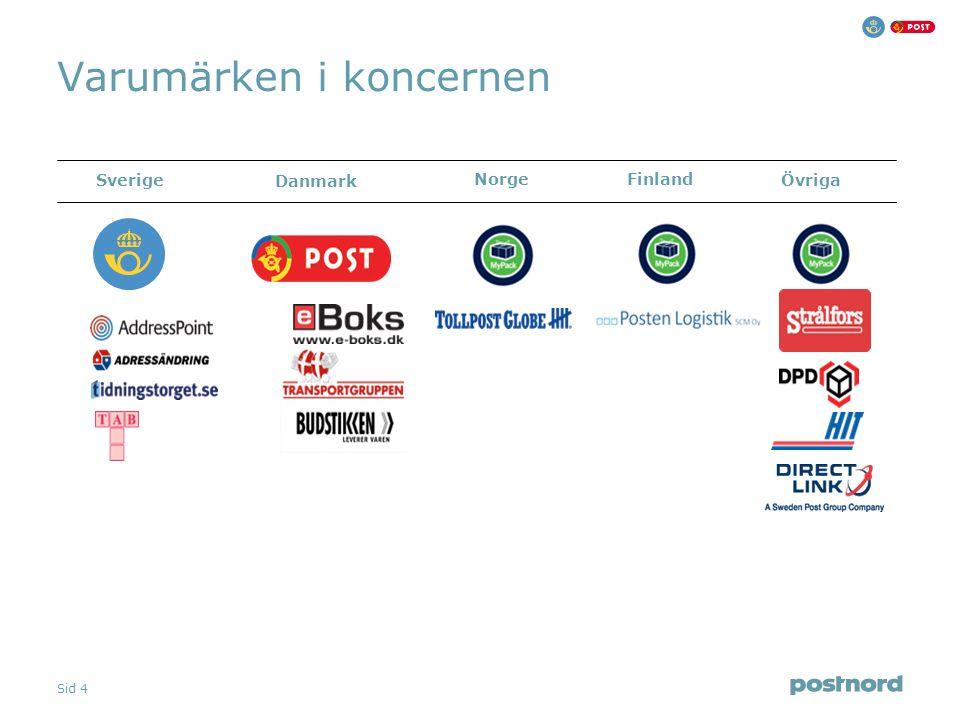 Sid 4 Varumärken i koncernen Sverige Danmark Finland Övriga Norge