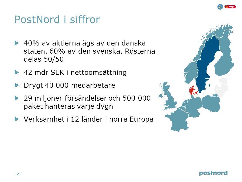 Sid 5 PostNord i siffror 40% av aktierna ägs av den danska staten, 60% av den svenska. Rösterna delas 50/50 42 mdr SEK i nettoomsättning Drygt 40 000