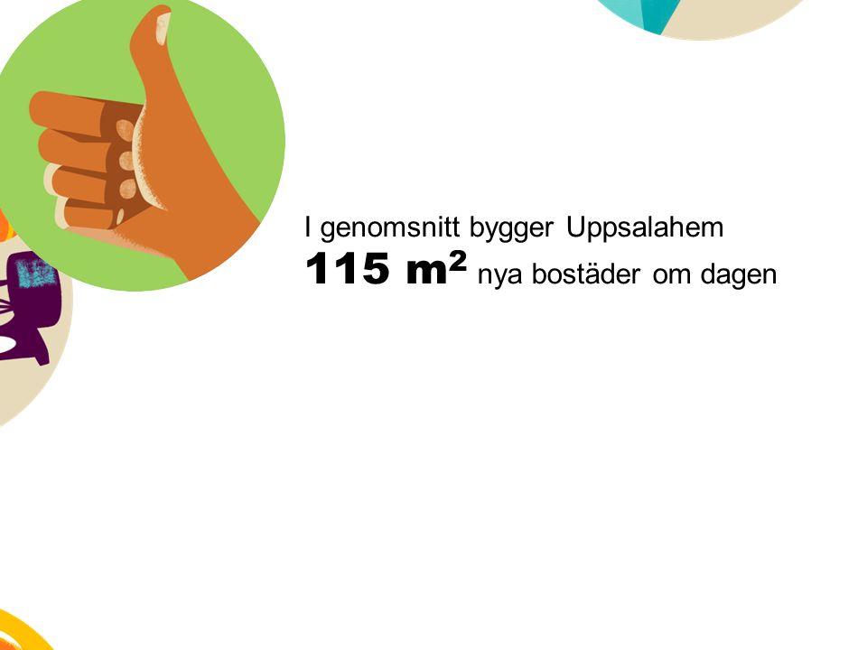 I genomsnitt bygger Uppsalahem 115 m 2 nya bostäder om dagen
