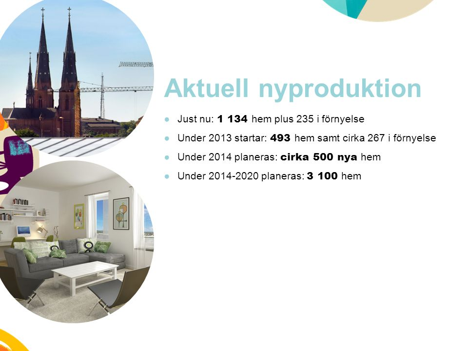 Aktuell nyproduktion ●Just nu: 1 134 hem plus 235 i förnyelse ●Under 2013 startar: 493 hem samt cirka 267 i förnyelse ●Under 2014 planeras: cirka 500 nya hem ●Under 2014-2020 planeras: 3 100 hem