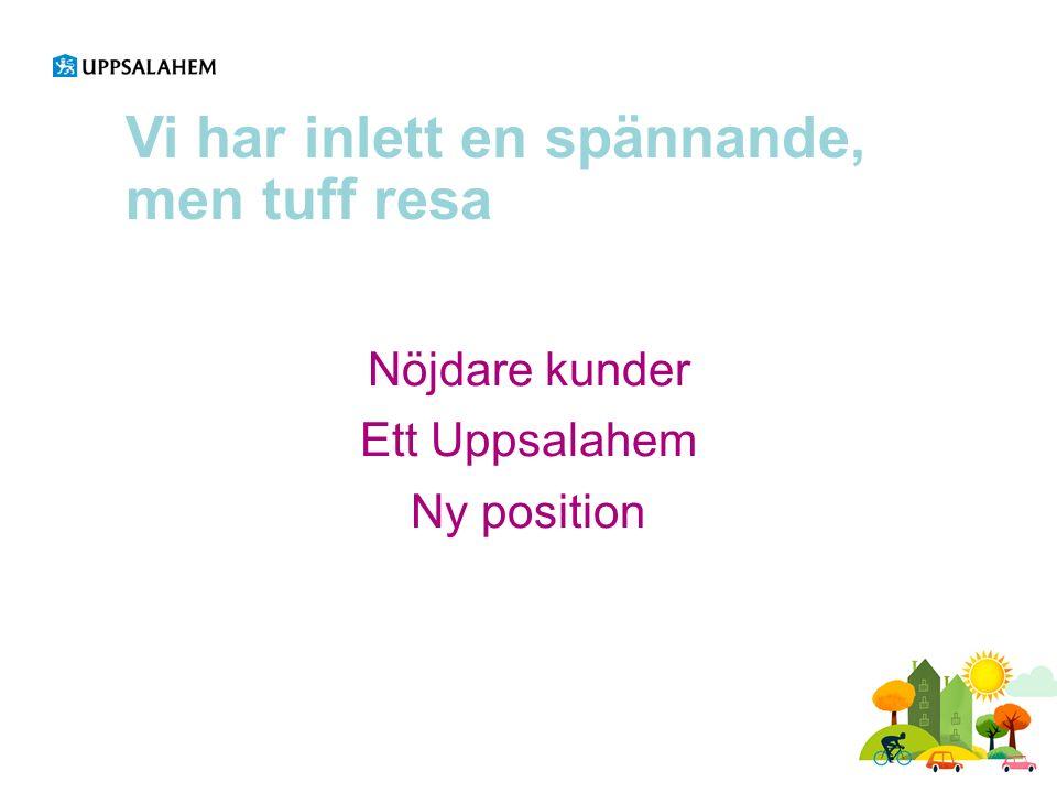 Vi har inlett en spännande, men tuff resa Nöjdare kunder Ett Uppsalahem Ny position