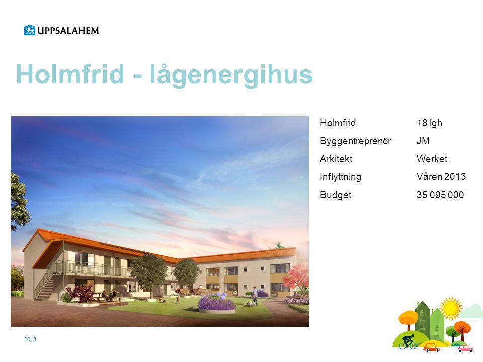 Holmfrid - lågenergihus 2013 Holmfrid18 lgh ByggentreprenörJM ArkitektWerket InflyttningVåren 2013 Budget35 095 000
