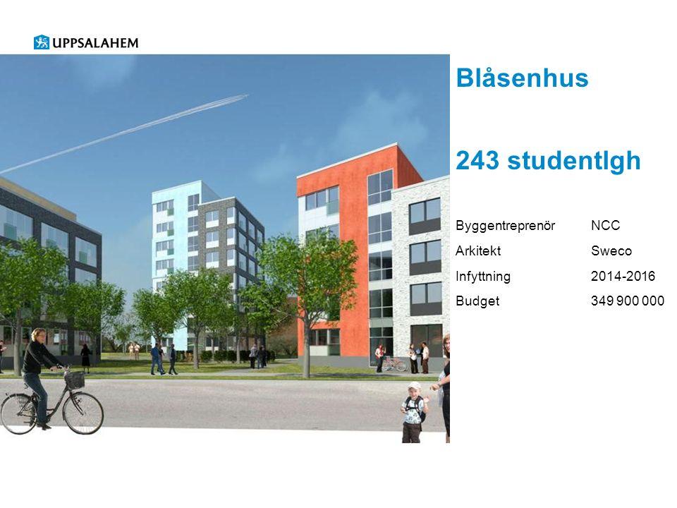 Blåsenhus 243 studentlgh ByggentreprenörNCC ArkitektSweco Infyttning2014-2016 Budget349 900 000
