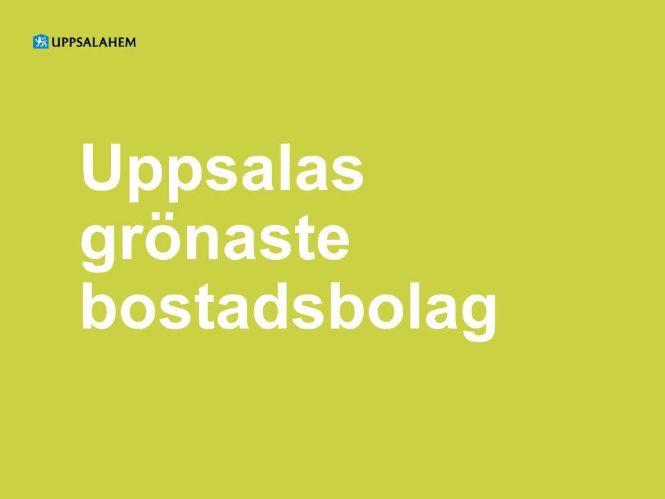 Uppsalas grönaste bostadsbolag