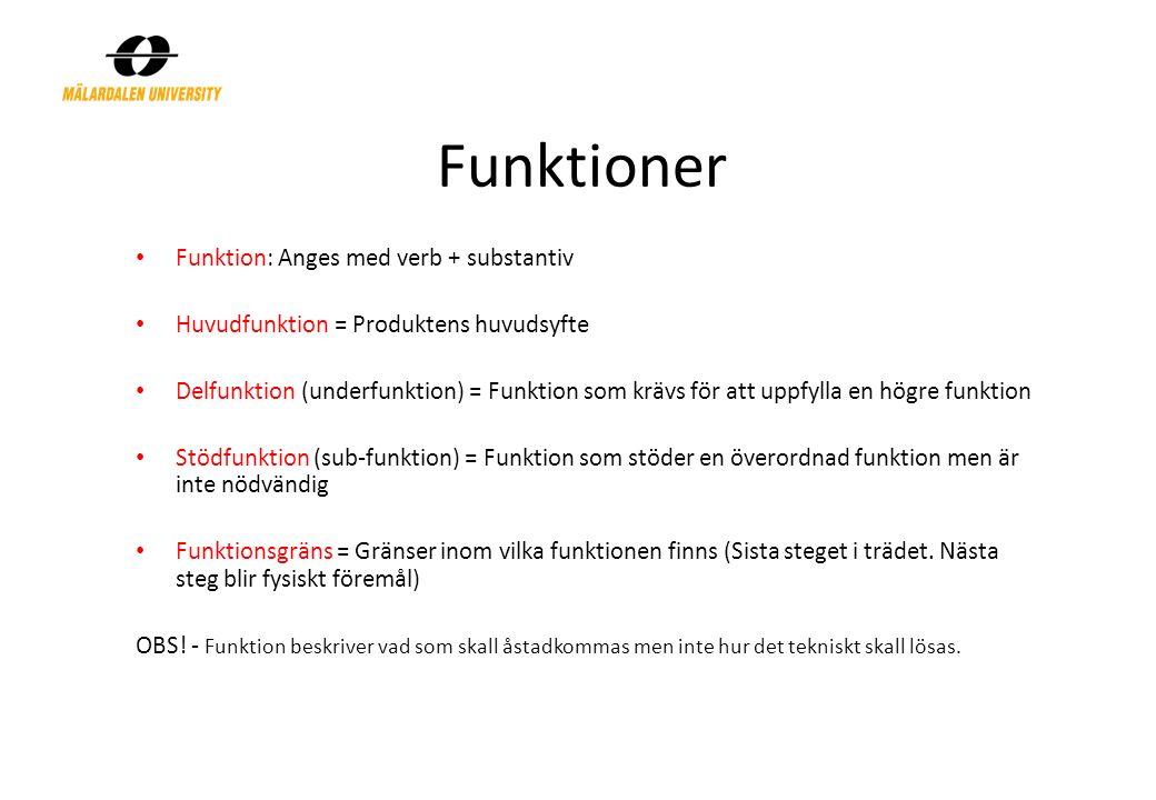 Funktioner Funktion: Anges med verb + substantiv Huvudfunktion = Produktens huvudsyfte Delfunktion (underfunktion) = Funktion som krävs för att uppfylla en högre funktion Stödfunktion (sub-funktion) = Funktion som stöder en överordnad funktion men är inte nödvändig Funktionsgräns = Gränser inom vilka funktionen finns (Sista steget i trädet.