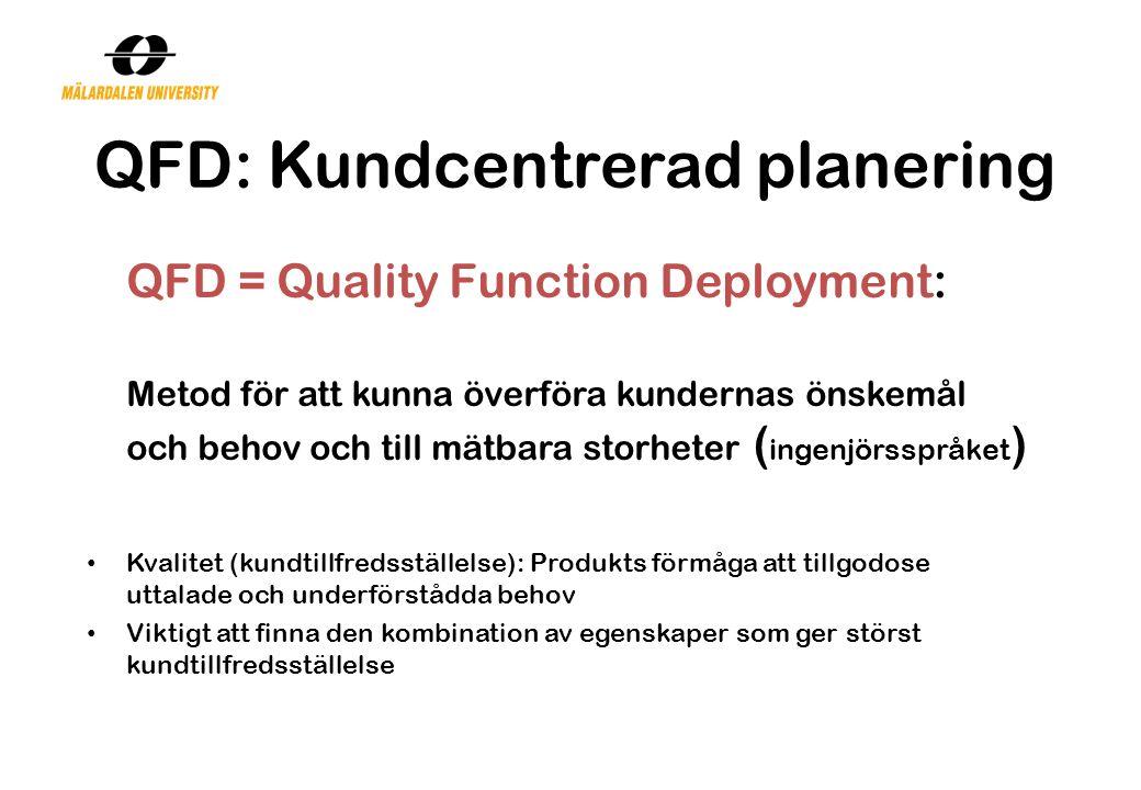 QFD: Kundcentrerad planering QFD = Quality Function Deployment: Metod för att kunna överföra kundernas önskemål och behov och till mätbara storheter ( ingenjörsspråket ) Kvalitet (kundtillfredsställelse): Produkts förmåga att tillgodose uttalade och underförstådda behov Viktigt att finna den kombination av egenskaper som ger störst kundtillfredsställelse