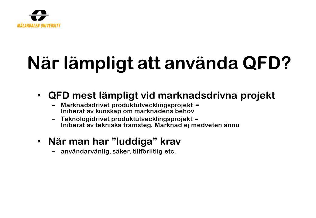 När lämpligt att använda QFD? QFD mest lämpligt vid marknadsdrivna projekt – Marknadsdrivet produktutvecklingsprojekt = Initierat av kunskap om markna