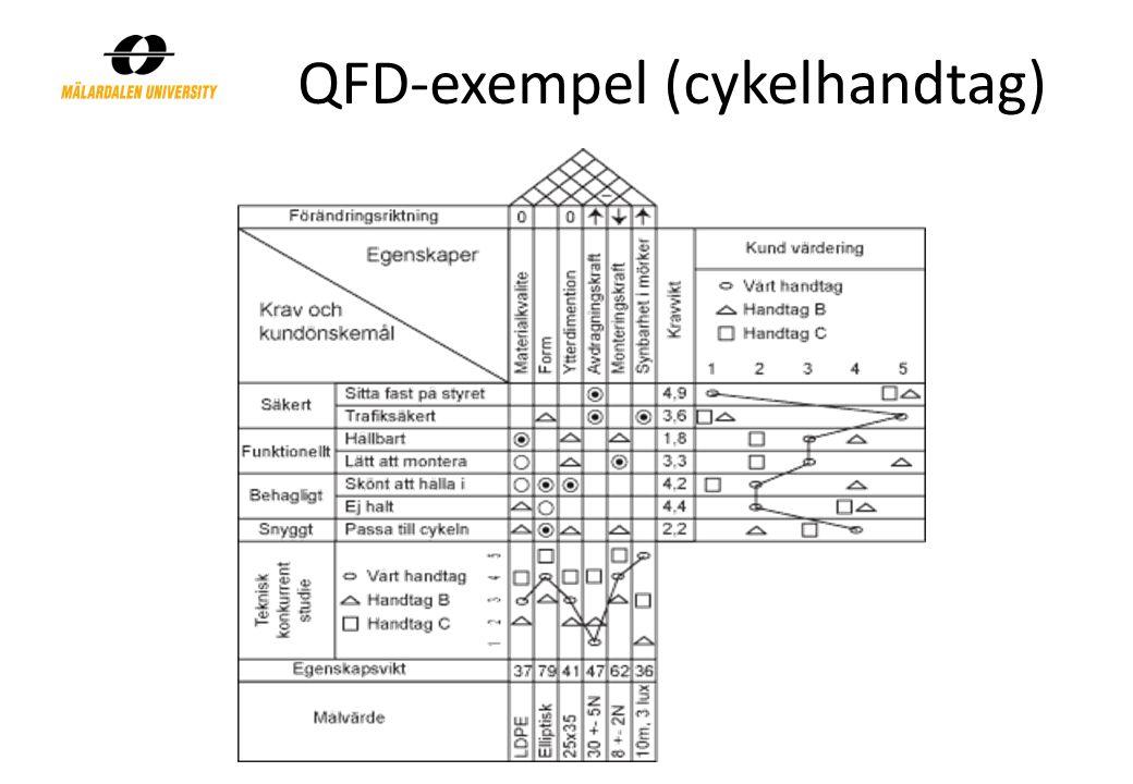 QFD-exempel (cykelhandtag)