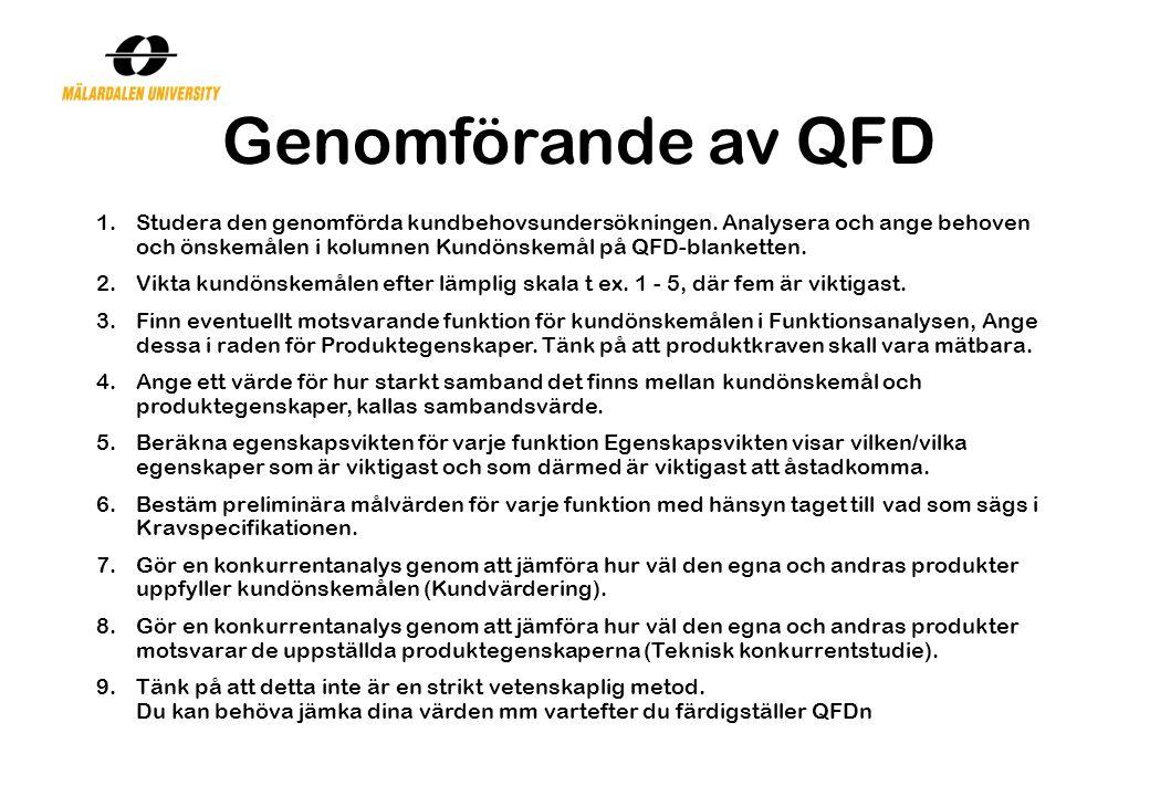 Genomförande av QFD 1.Studera den genomförda kundbehovsundersökningen. Analysera och ange behoven och önskemålen i kolumnen Kundönskemål på QFD-blanke