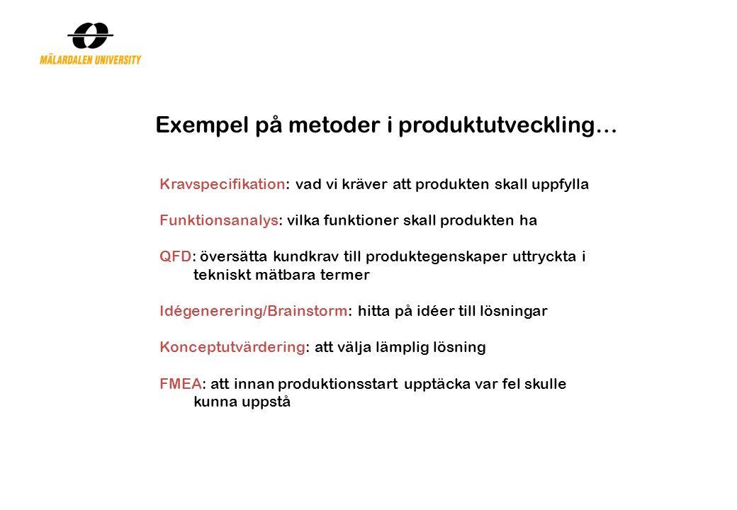 Exempel på metoder i produktutveckling… Kravspecifikation: vad vi kräver att produkten skall uppfylla Funktionsanalys: vilka funktioner skall produkte