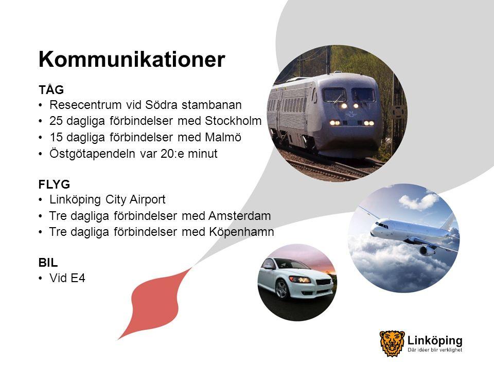 Kommunikationer TÅG Resecentrum vid Södra stambanan 25 dagliga förbindelser med Stockholm 15 dagliga förbindelser med Malmö Östgötapendeln var 20:e minut FLYG Linköping City Airport Tre dagliga förbindelser med Amsterdam Tre dagliga förbindelser med Köpenhamn BIL Vid E4