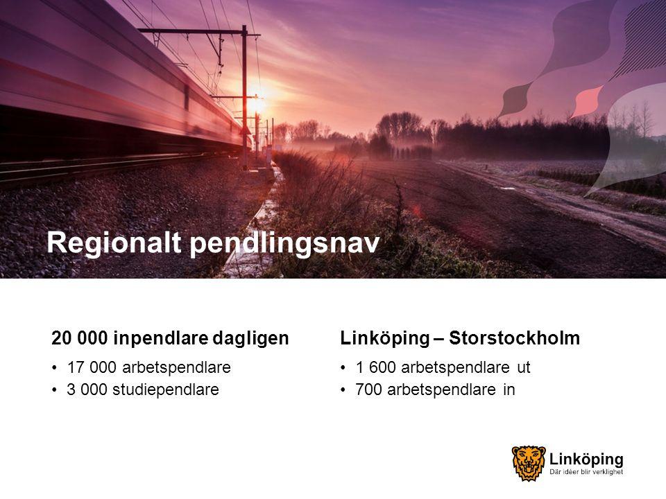 Regionalt pendlingsnav 20 000 inpendlare dagligen 17 000 arbetspendlare 3 000 studiependlare Linköping – Storstockholm 1 600 arbetspendlare ut 700 arbetspendlare in