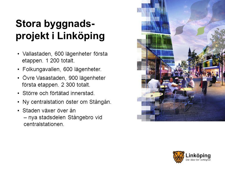 Stora byggnads- projekt i Linköping Vallastaden, 600 lägenheter första etappen.