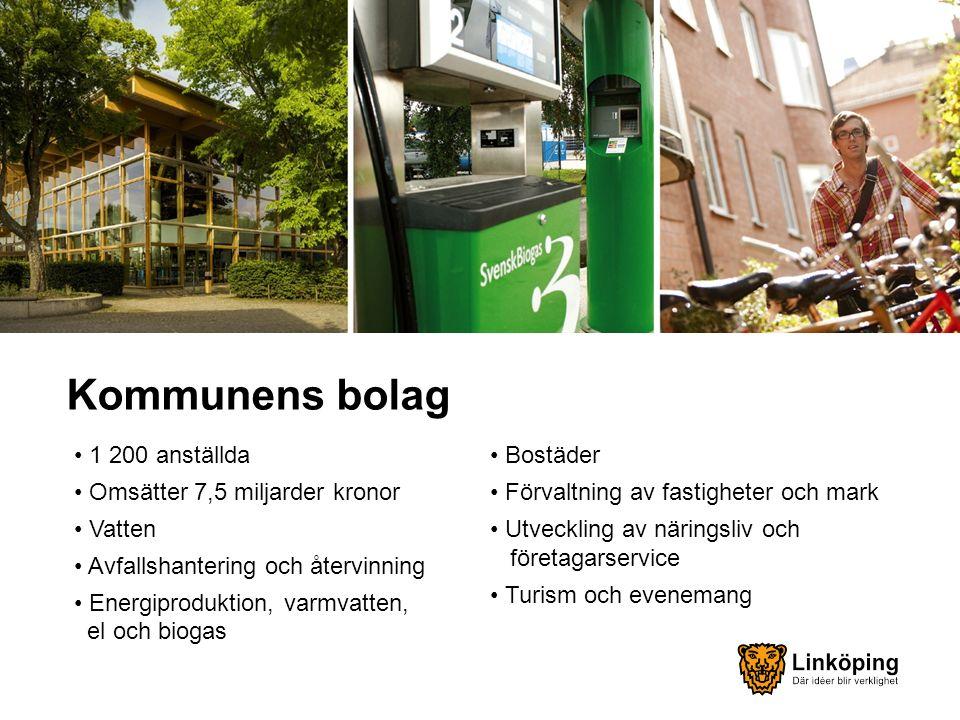 Kommunens bolag 1 200 anställda Omsätter 7,5 miljarder kronor Vatten Avfallshantering och återvinning Energiproduktion, varmvatten, el och biogas Bostäder Förvaltning av fastigheter och mark Utveckling av näringsliv och företagarservice Turism och evenemang