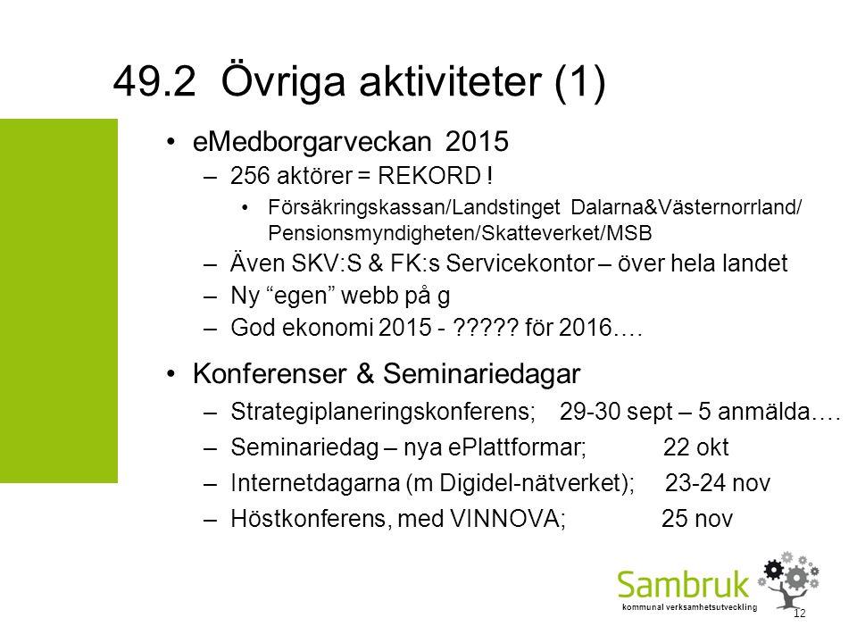 kommunal verksamhetsutveckling eMedborgarveckan 2015 –256 aktörer = REKORD .