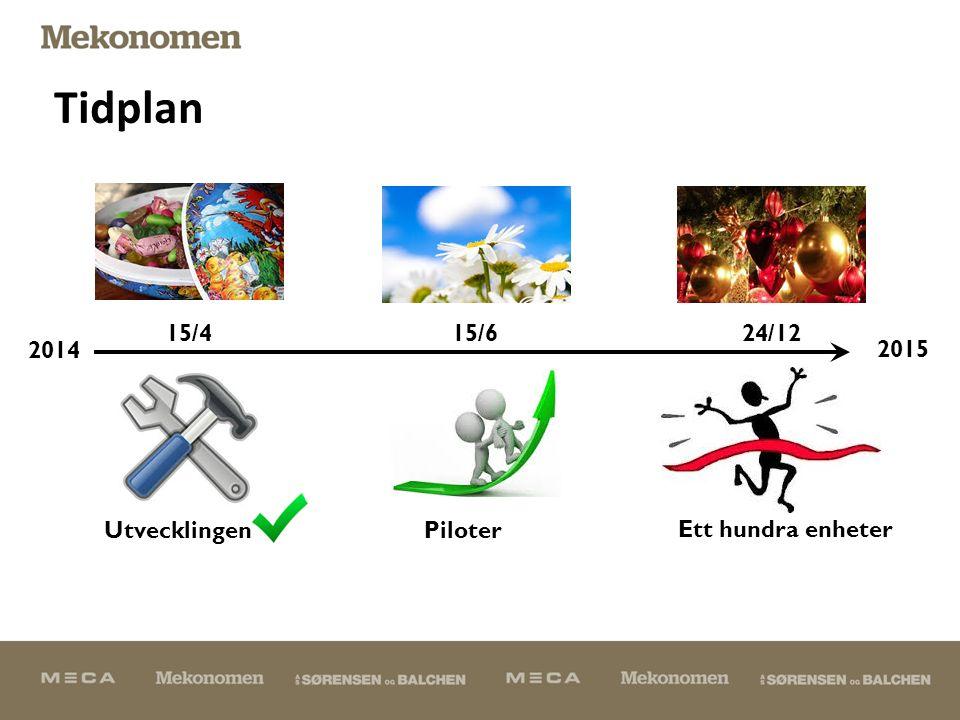 Tidplan 15/415/624/12 2014 2015 Utvecklingen klarPiloter Ett hundra enheter