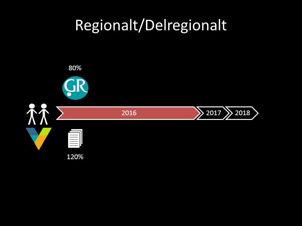 14 201620172018 80% 120% Regionalt/Delregionalt
