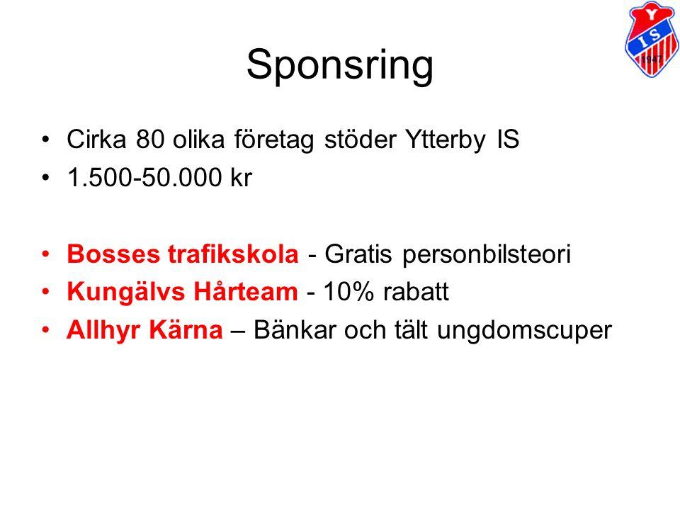 Sponsring Cirka 80 olika företag stöder Ytterby IS 1.500-50.000 kr Bosses trafikskola - Gratis personbilsteori Kungälvs Hårteam - 10% rabatt Allhyr Kä