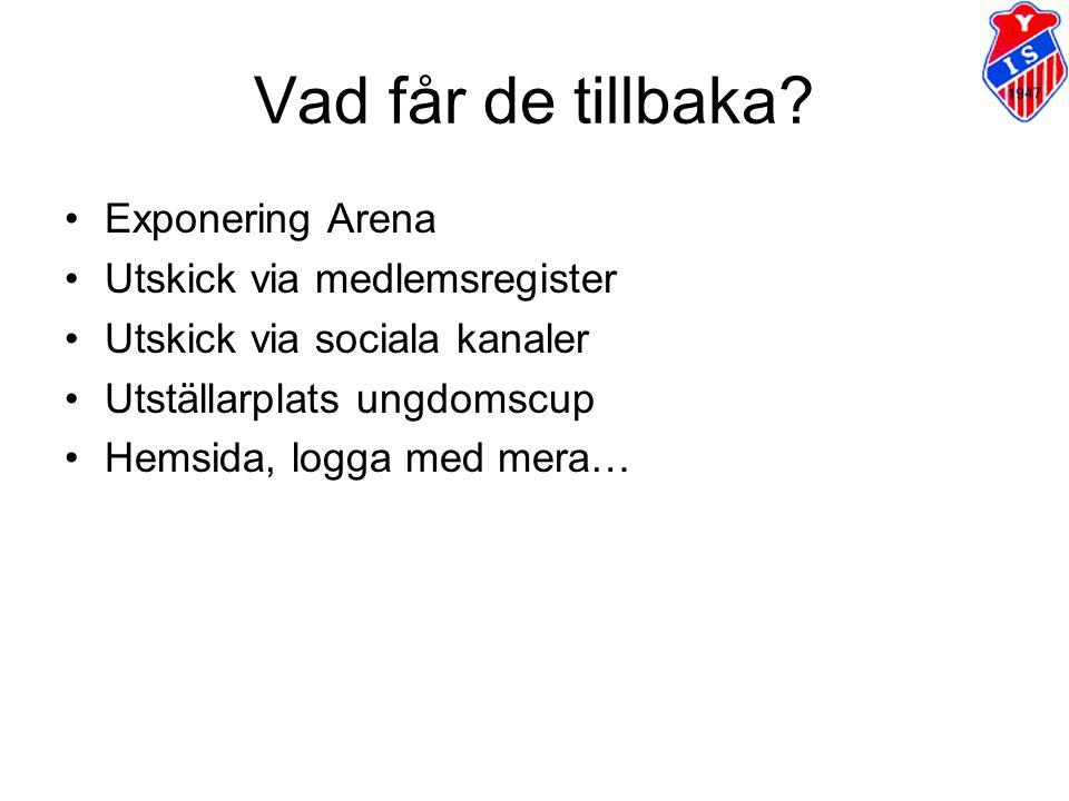 Vad får de tillbaka? Exponering Arena Utskick via medlemsregister Utskick via sociala kanaler Utställarplats ungdomscup Hemsida, logga med mera…