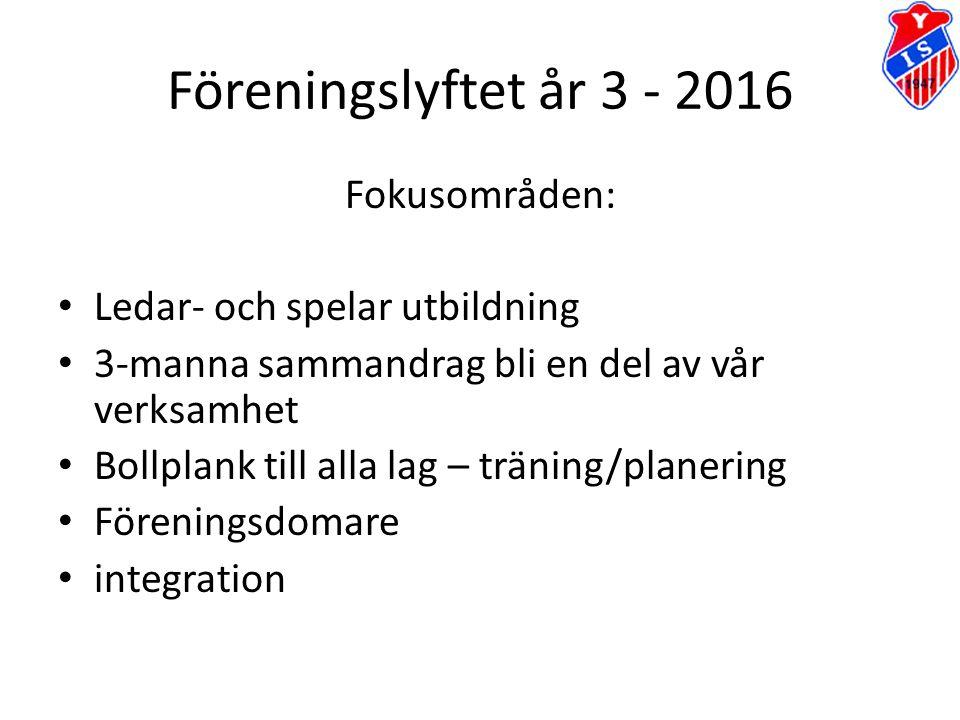 Föreningslyftet år 3 - 2016 Fokusområden: Ledar- och spelar utbildning 3-manna sammandrag bli en del av vår verksamhet Bollplank till alla lag – träni