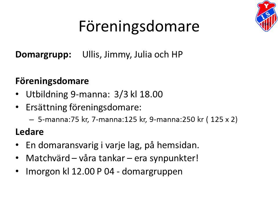 Föreningsdomare Domargrupp: Ullis, Jimmy, Julia och HP Föreningsdomare Utbildning 9-manna: 3/3 kl 18.00 Ersättning föreningsdomare: – 5-manna:75 kr, 7