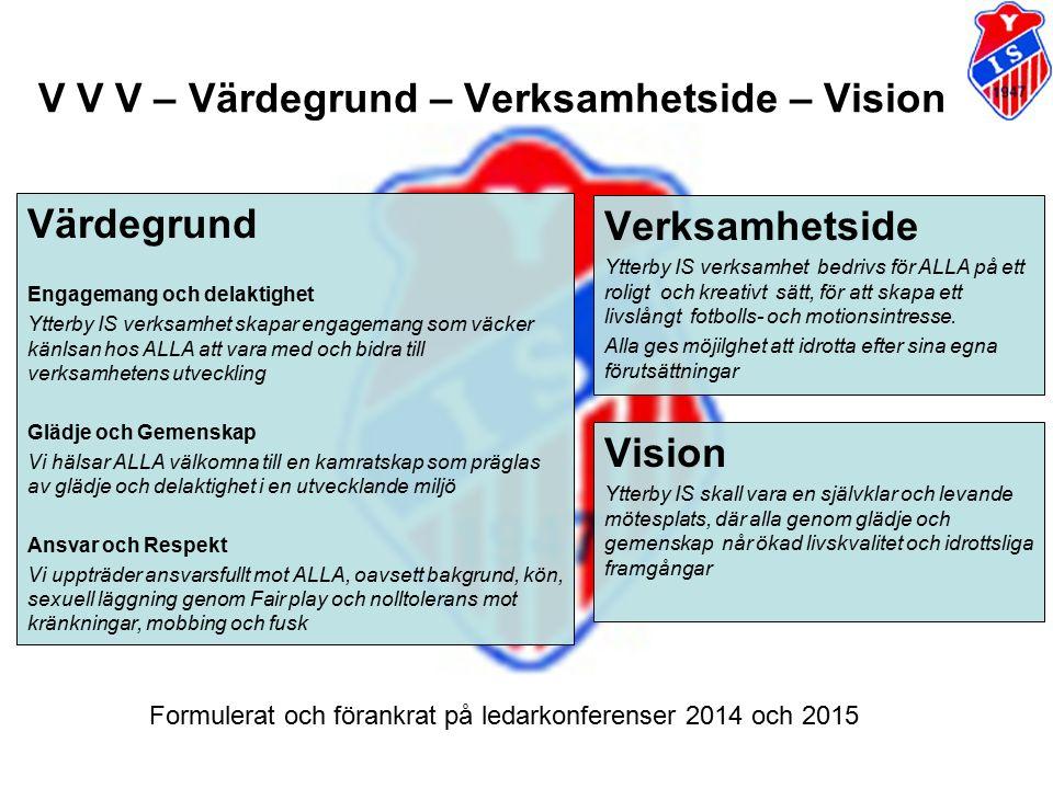 Värdegrund Engagemang och delaktighet Ytterby IS verksamhet skapar engagemang som väcker känlsan hos ALLA att vara med och bidra till verksamhetens ut