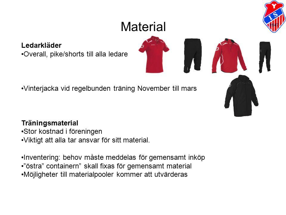 Material Ledarkläder Overall, pike/shorts till alla ledare Vinterjacka vid regelbunden träning November till mars Träningsmaterial Stor kostnad i före