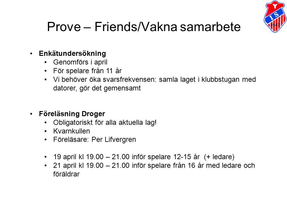 Prove – Friends/Vakna samarbete Enkätundersökning Genomförs i april För spelare från 11 år Vi behöver öka svarsfrekvensen: samla laget i klubbstugan m