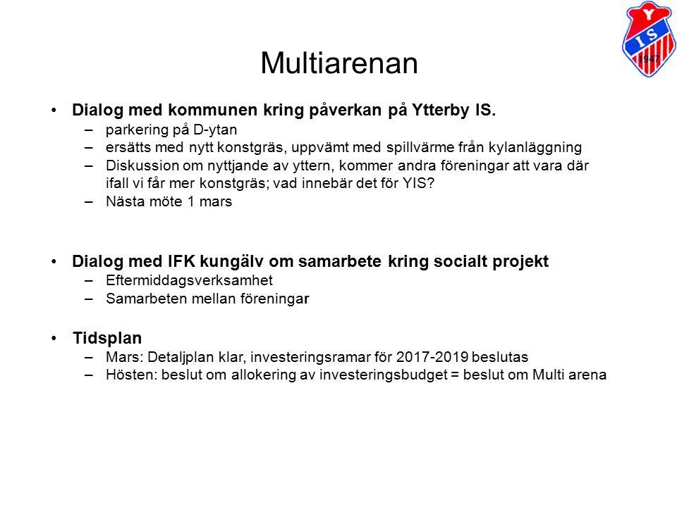 Multiarenan Dialog med kommunen kring påverkan på Ytterby IS. –parkering på D-ytan –ersätts med nytt konstgräs, uppvämt med spillvärme från kylanläggn
