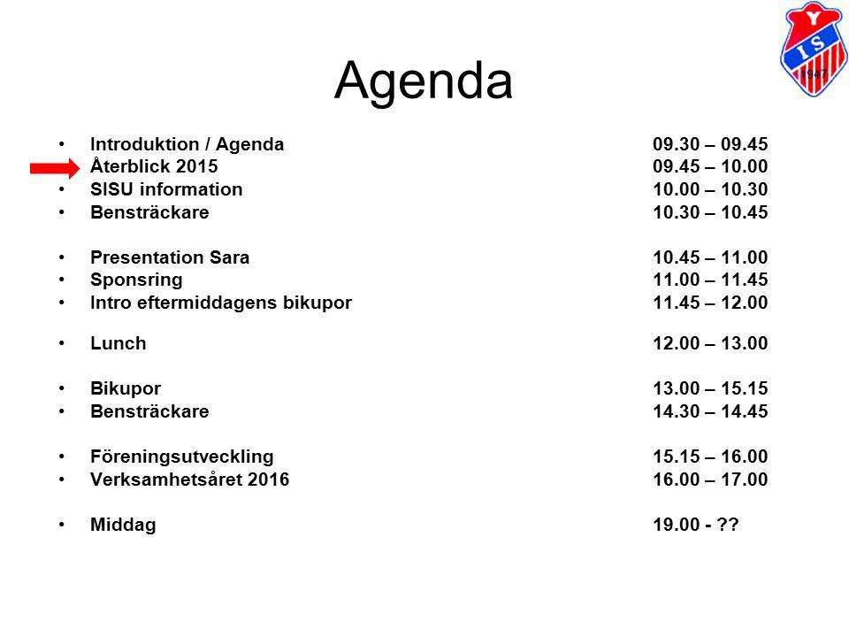 Agenda Introduktion / Agenda09.30 – 09.45 Återblick 201509.45 – 10.00 SISU information10.00 – 10.30 Bensträckare10.30 – 10.45 Presentation Sara10.45 –