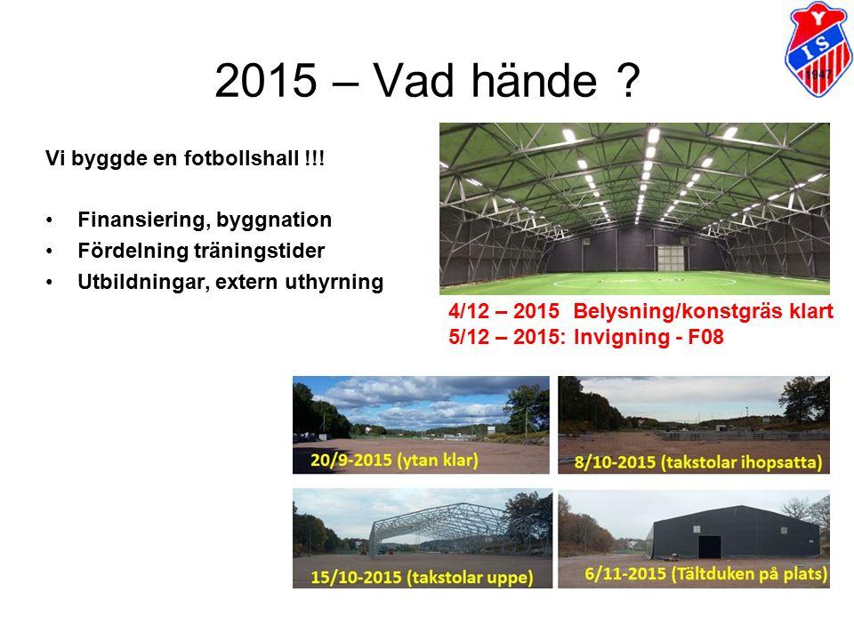 2015 – Vad hände ? Vi byggde en fotbollshall !!! Finansiering, byggnation Fördelning träningstider Utbildningar, extern uthyrning 4/12 – 2015 Belysnin