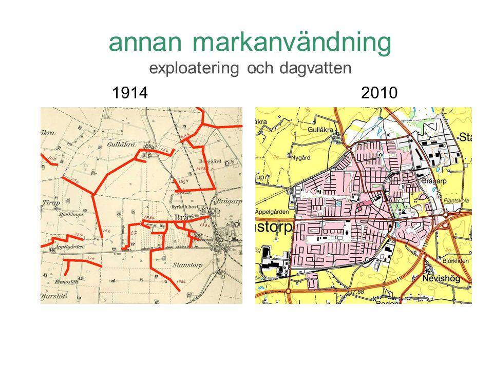annan markanvändning exploatering och dagvatten 1914 2010