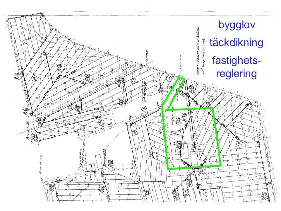 bygglov täckdikning fastighets- reglering