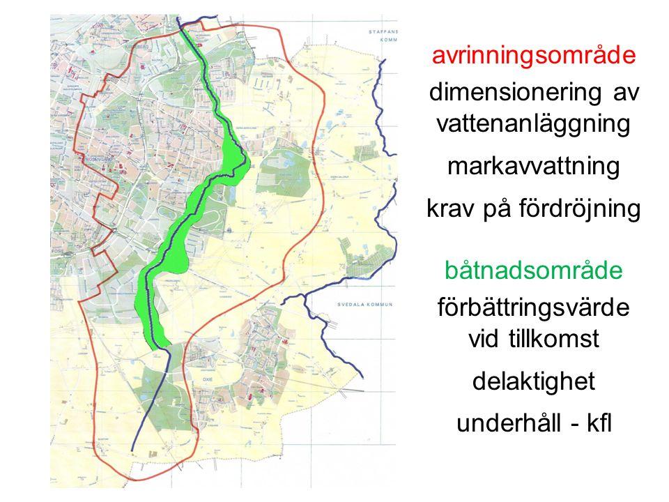 avrinningsområde dimensionering av vattenanläggning markavvattning krav på fördröjning båtnadsområde förbättringsvärde vid tillkomst delaktighet underhåll - kfl
