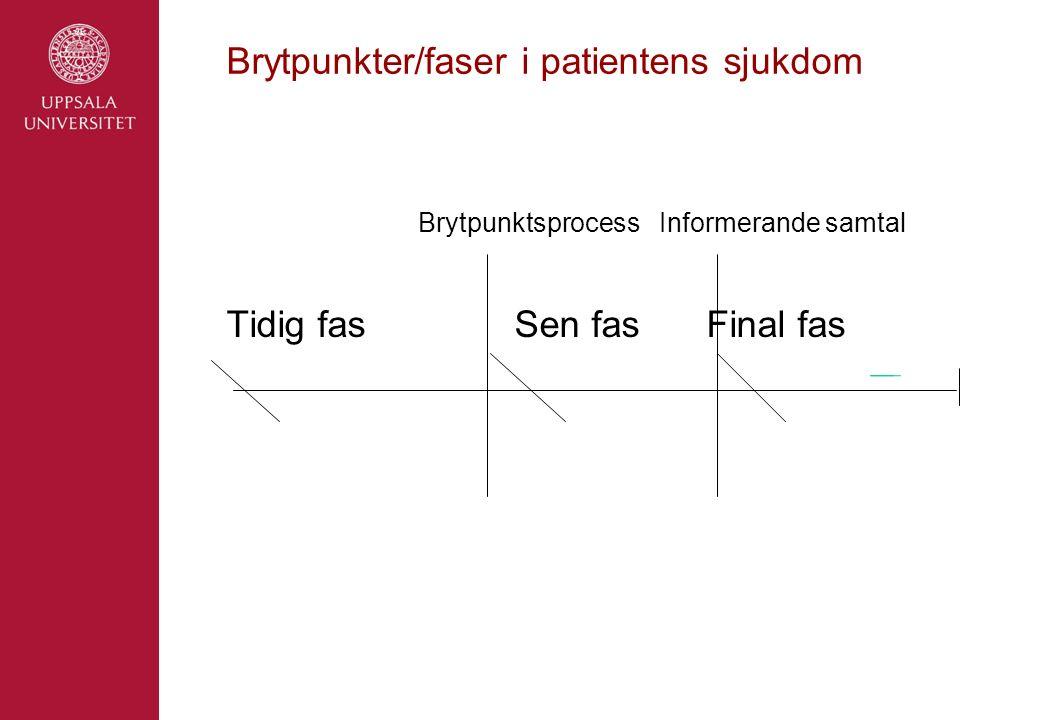 Brytpunkter/faser i patientens sjukdom Brytpunktsprocess Informerande samtal Tidig fasSen fasFinal fas