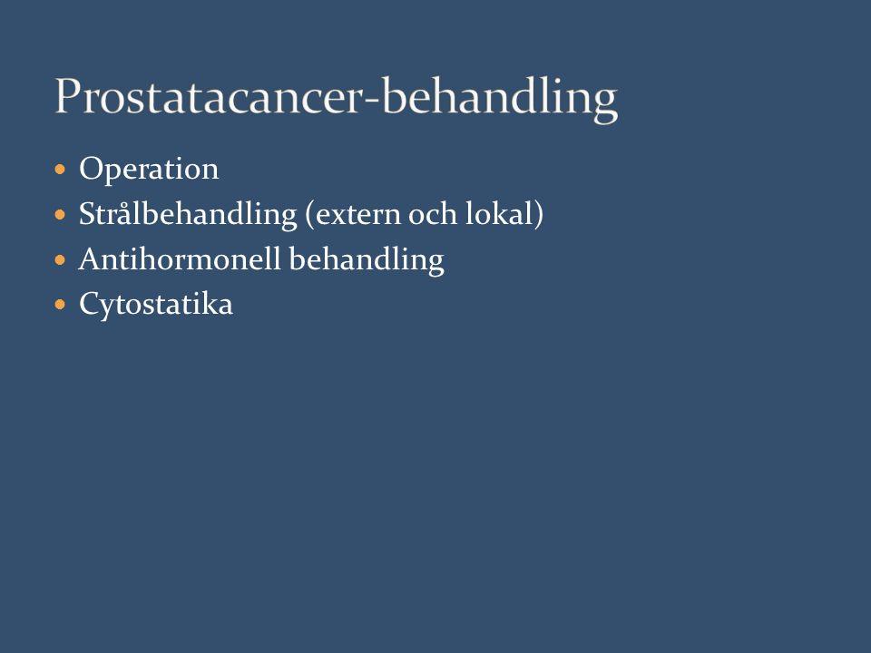 Operation Strålbehandling (extern och lokal) Antihormonell behandling Cytostatika