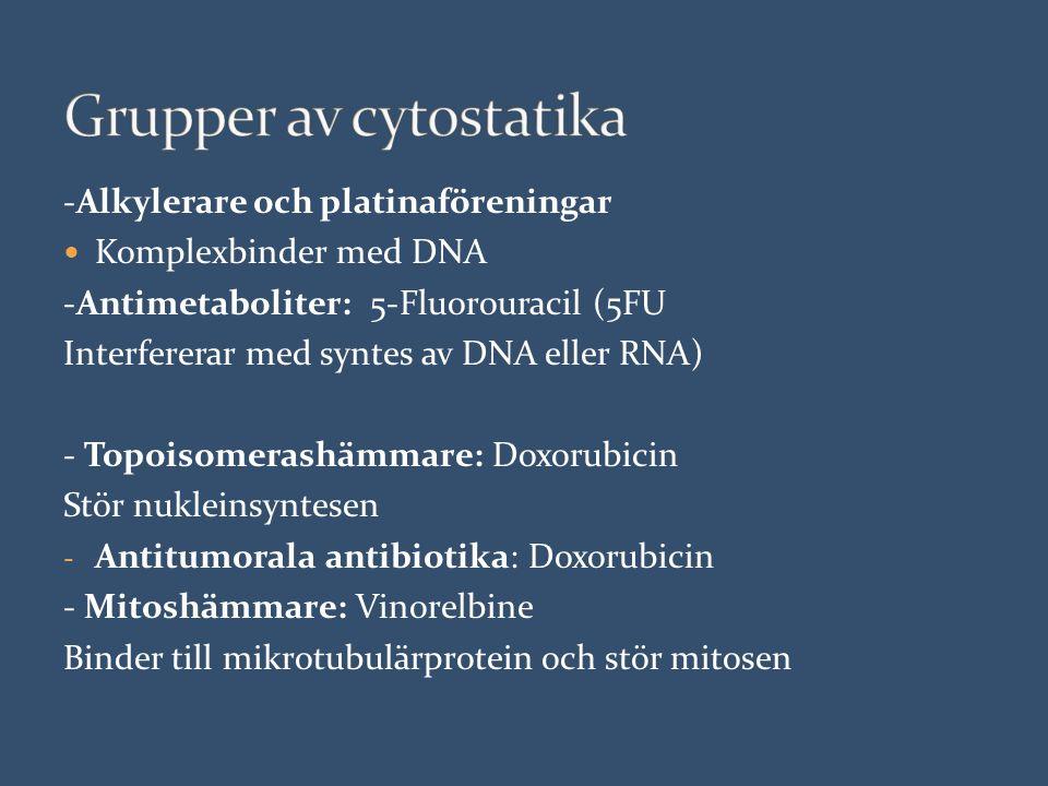 -Alkylerare och platinaföreningar Komplexbinder med DNA -Antimetaboliter: 5-Fluorouracil (5FU Interfererar med syntes av DNA eller RNA) - Topoisomerashämmare: Doxorubicin Stör nukleinsyntesen - Antitumorala antibiotika: Doxorubicin - Mitoshämmare: Vinorelbine Binder till mikrotubulärprotein och stör mitosen