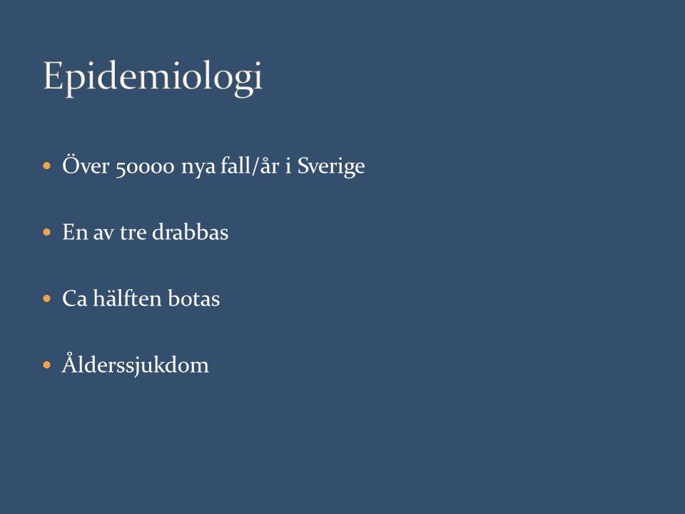 Över 50000 nya fall/år i Sverige En av tre drabbas Ca hälften botas Ålderssjukdom