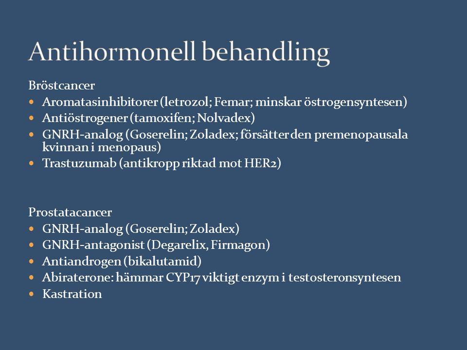 Bröstcancer Aromatasinhibitorer (letrozol; Femar; minskar östrogensyntesen) Antiöstrogener (tamoxifen; Nolvadex) GNRH-analog (Goserelin; Zoladex; försätter den premenopausala kvinnan i menopaus) Trastuzumab (antikropp riktad mot HER2) Prostatacancer GNRH-analog (Goserelin; Zoladex) GNRH-antagonist (Degarelix, Firmagon) Antiandrogen (bikalutamid) Abiraterone: hämmar CYP17 viktigt enzym i testosteronsyntesen Kastration