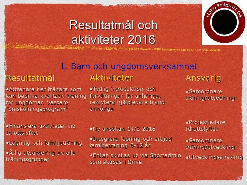 Resultatmål och aktiviteter 2016 1.