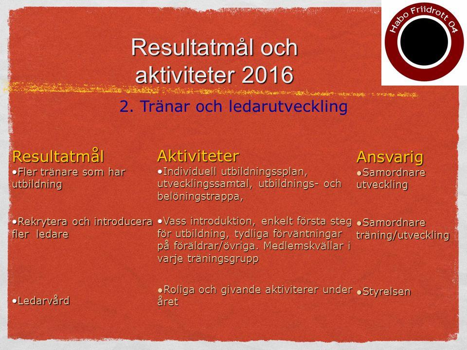 Resultatmål och aktiviteter 2016 2.