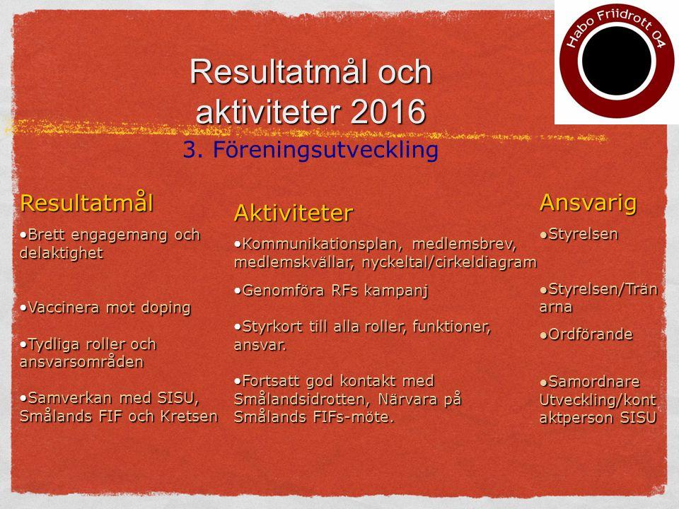 Resultatmål och aktiviteter 2016 3.