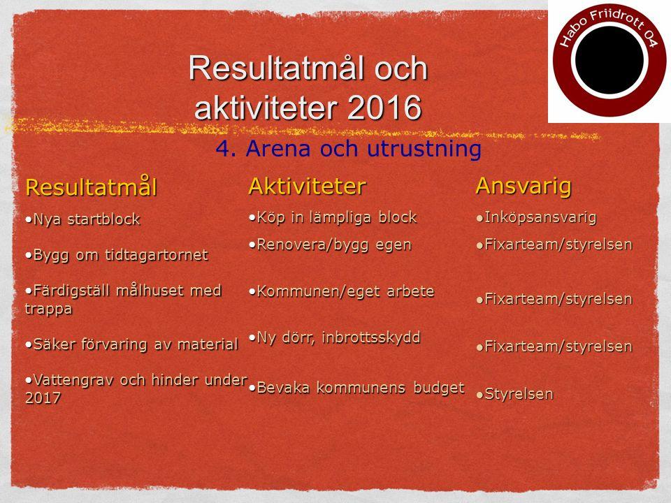 Resultatmål och aktiviteter 2016 5.