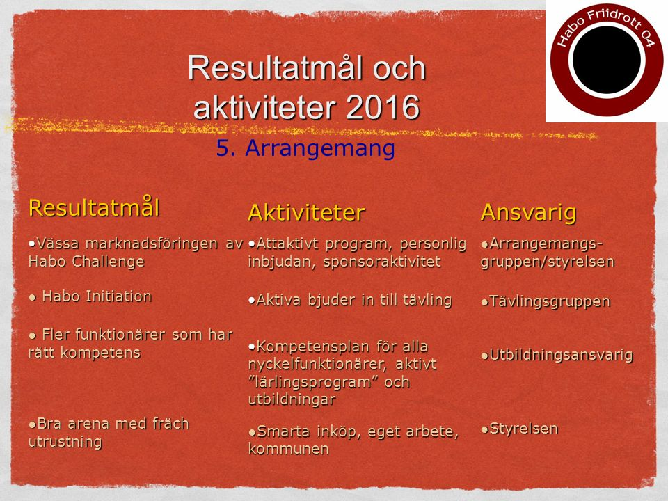Resultatmål och aktiviteter 2016 6.