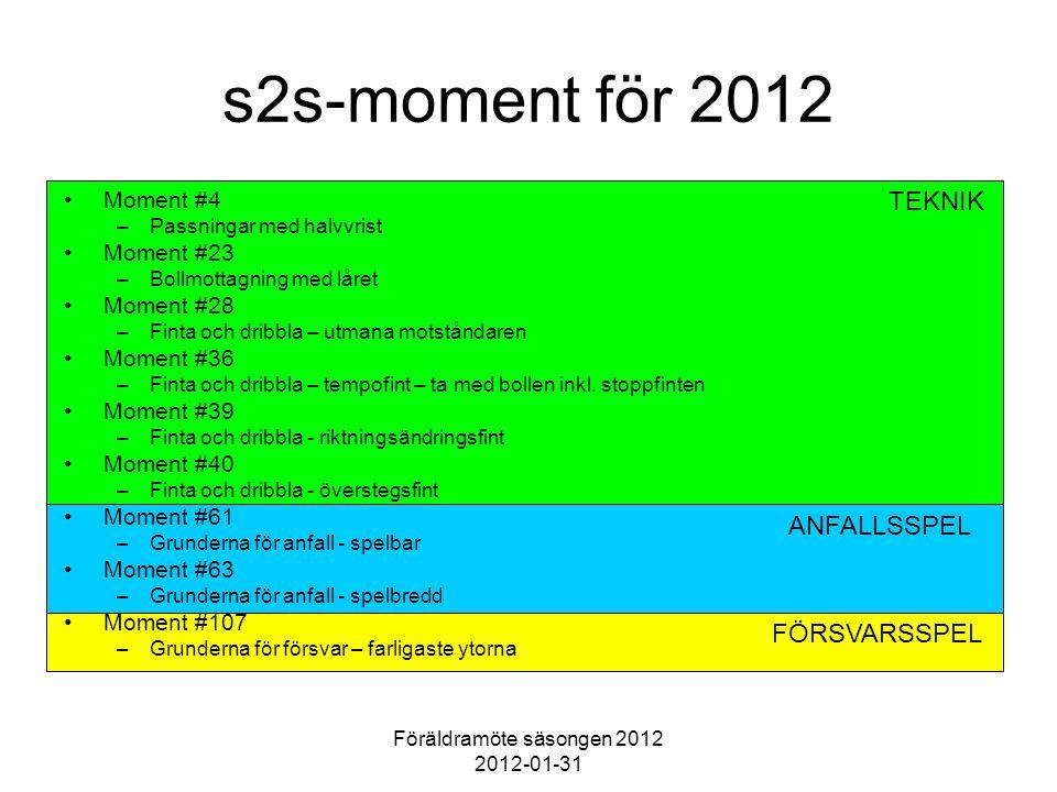 Föräldramöte säsongen 2012 2012-01-31 TEKNIK ANFALLSSPEL FÖRSVARSSPEL s2s-moment för 2012 Moment #4 –Passningar med halvvrist Moment #23 –Bollmottagni