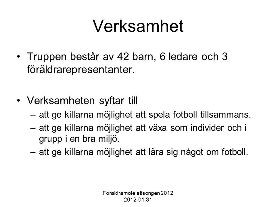 Föräldramöte säsongen 2012 2012-01-31 Säsongsplanering Säsongsstart utomhus –Från 1:e mars 1 tillfälle utomhus (+ ett inomhus).