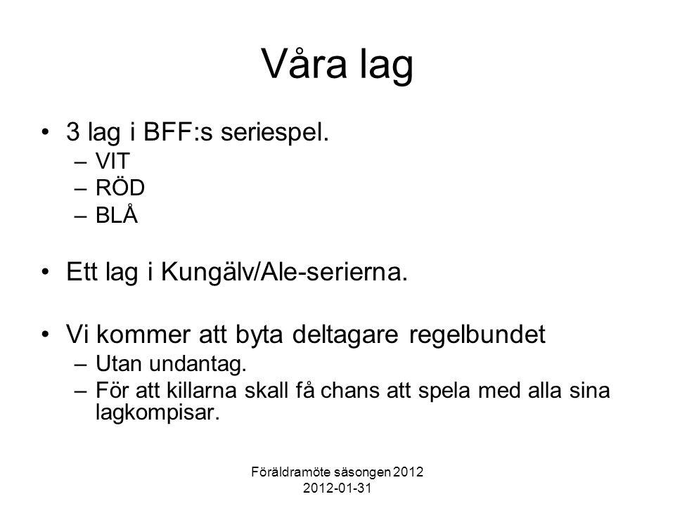 Föräldramöte säsongen 2012 2012-01-31 Våra lag 3 lag i BFF:s seriespel. –VIT –RÖD –BLÅ Ett lag i Kungälv/Ale-serierna. Vi kommer att byta deltagare re