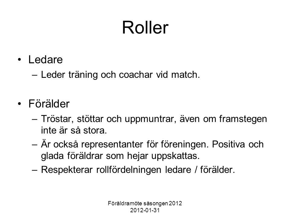Föräldramöte säsongen 2012 2012-01-31 Roller Ledare –Leder träning och coachar vid match. Förälder –Tröstar, stöttar och uppmuntrar, även om framstege